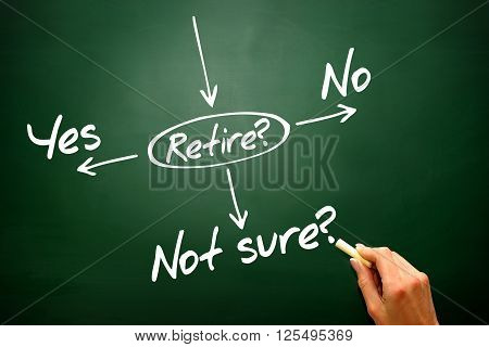 Hand Drawn The Risk To Take The Retirement, Presentation Background..