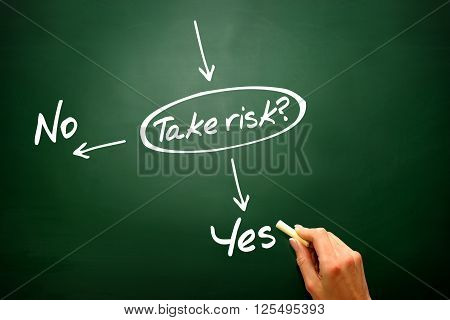 Hand Drawn Concept Take The Risk Or Not, Presentation Background..