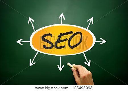 SEO (search engine optimization) arrows direction business concept on blackboard