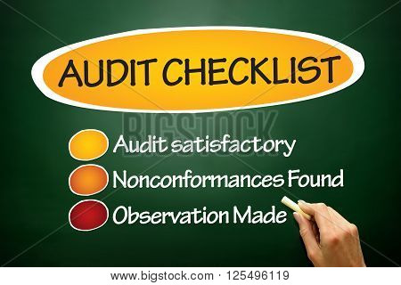 Audit checklist business concept on blackboard, presentation background