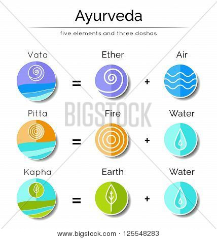 Ayurveda vector illustration with flat icons. Ayurvedic elements and doshas vata, pitta, kapha. Ayurvedic body types and symbols in linear style. Alternative medicine. Indian medicine. Holistic system