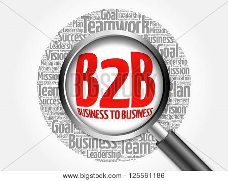 B2B (business To Business) Word Cloud