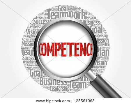 Competence Word Cloud With Magnifying Glass