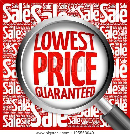 Lowest Price Guaranteed Sale Word Cloud