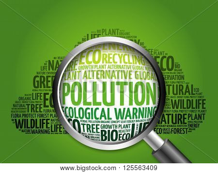 Pollution Word Cloud With Magnifying Glass