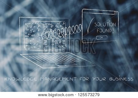 Laptop With Solution Pop-up With Spring, Knowledge Management