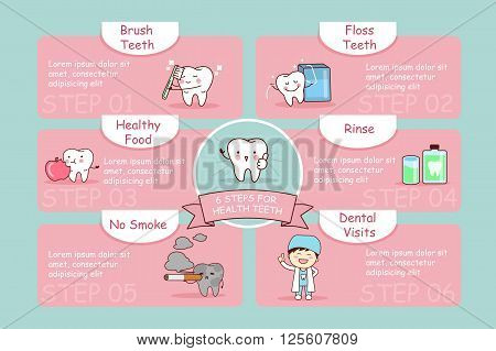 6 steps for health cute cartoon teeth great for health dental care concept