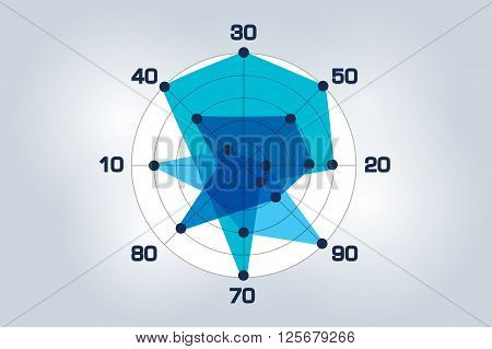 Circle radar, area chart, graph. Flat design. Infographics element.