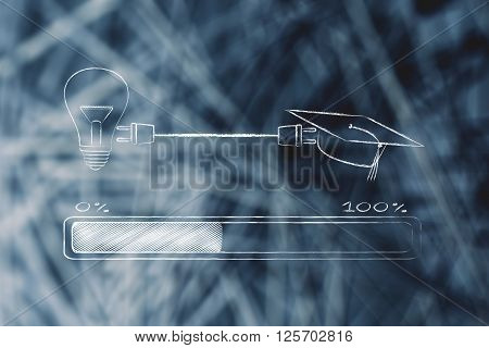 Graduation Caps & Lightbulb Connected By Plug With Progress Bar