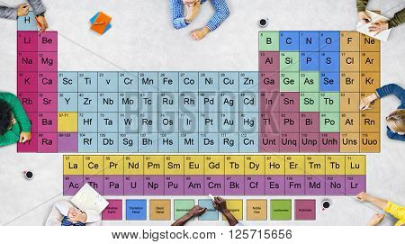 Periodic Table Chemical Chemistry Mendeleev Concept
