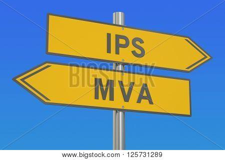 IPS vs MVA concept 3D rendering on the signpost