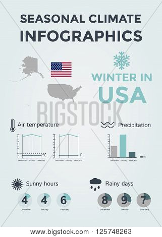 Seasonal Climate Infographics. Weather, Air and Water Temperature, Sunny Hours and Rainy Days. Winter in USA. Vector Illustration EPS10