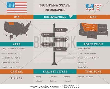 USA - Montana state infographic template for commercial and private use
