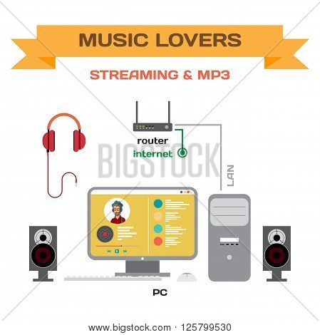 Wiring a music system for home use listen music vector flat design. Connect the computer to your speakers and router. Home listen mp3 and streaming for home parties and for music lovers