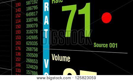 Big Data digital display analysis. Dynamic graph and values. Concept of big data handling and processing or financial stock market ticker.