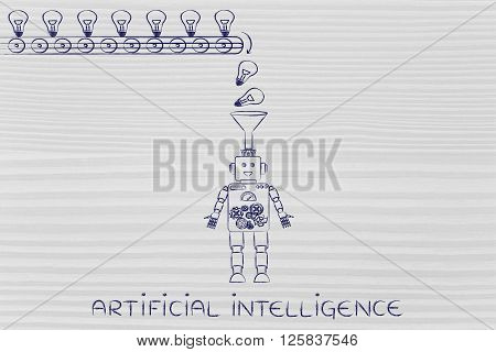 Robot With Funnel Collecting Ideas & Knowledge, Artificial Intelligence