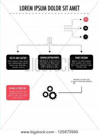 Flowchart infographic showing the stages from developing ideas to completing the project