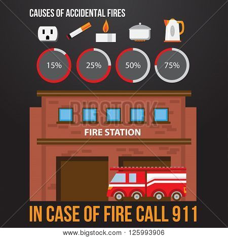 Illustration of a fire station and fire engine with infographics elements and round diagramm. Top cases of accidental fire on black background. Flat style.