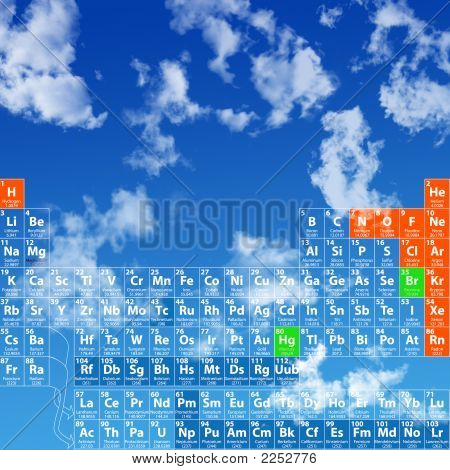 Periodictable Of The Elements Against Sky