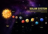 cosmology poster