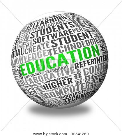 Education and learning concept words in tag cloud on 3d sphere