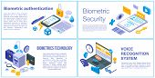 Biometric Authentication Banner Set. Isometric Set Of Biometric Authentication Vector Banner For Web poster
