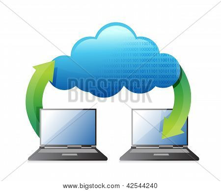 Laptop Transferring To Cloud