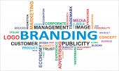 foto of slogan  - A word cloud of branding related items - JPG