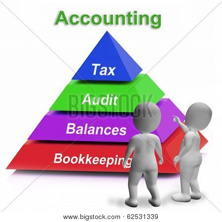 Accounting Pyramid Means Paying Taxes Auditing And Bookkeeping