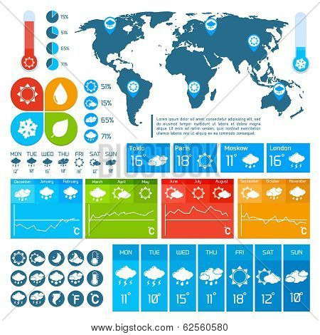 Weather forecast infographics design