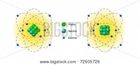 Illustration Of Atom Model