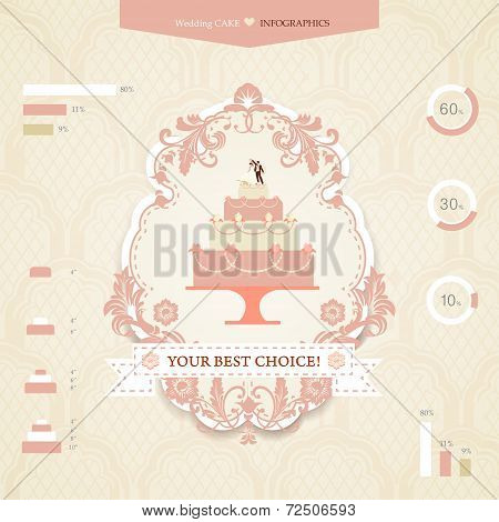 Wedding infographics
