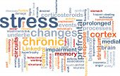 stock photo of hypertrophy  - Background concept wordcloud illustration of chronic mental stress - JPG