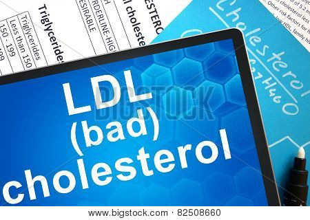 LDL (bad) cholesterol