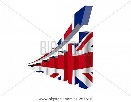 British Chart