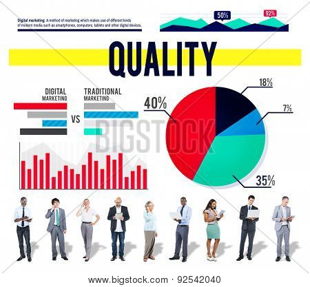 Quality Excellence Satisfaction Condition Concept