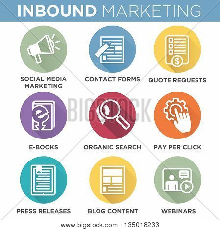 Circle Outline Inbound Marketing Vector Icons with organic search, ppc, blog content, press release, social media marketing, contact form, ebook, video, webinar, and quote request
