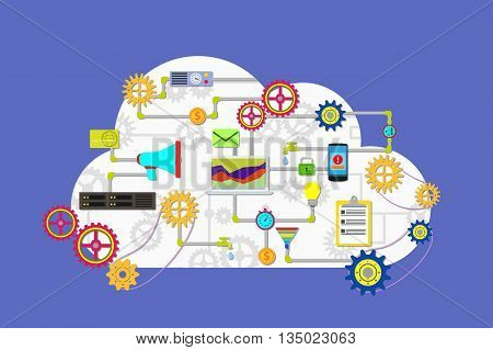 Cloud services device computer tablet phone. Web and application development flat banner with icons. Management digital marketing startup planning analytics creative team design.