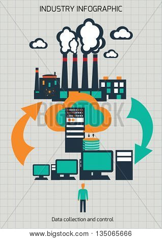 Automatisation of factory in industry concept. Database server and network.