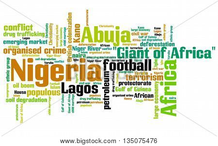 Nigeria Tag Cloud