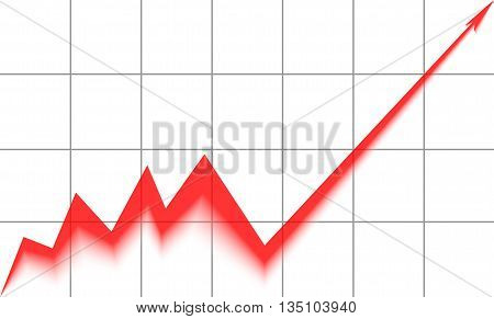 red arrow graph goes up on a white background with a grid