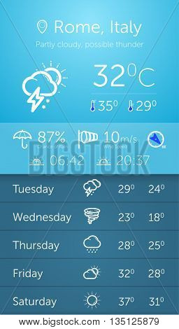 Mobile Application Interface : Weather Forecast // Vector Illustration