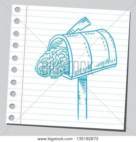 Brain in mailbox