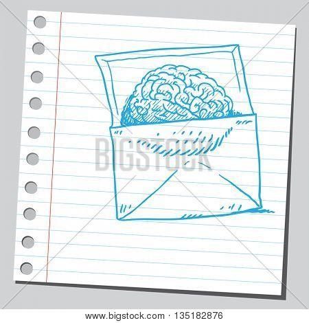 Brain mail