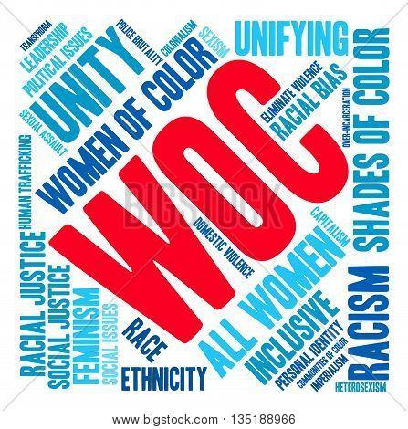Woc Word Cloud