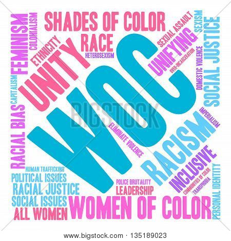 Woc Word Cloud