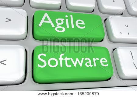 Agile Software Concept