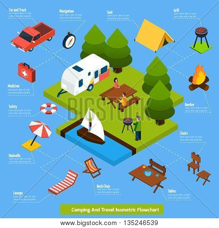 Camping and travel isometric flowchart with people having rest in forest and objects needed for travelling connected with dash line vector illustration