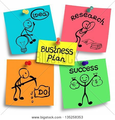 Elements of business plan illustration on a colorful notes.