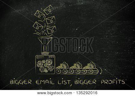 Newsletters Turning Into Cash, Bigger Email List Bigger Profits
